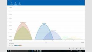 wifi analyzer window